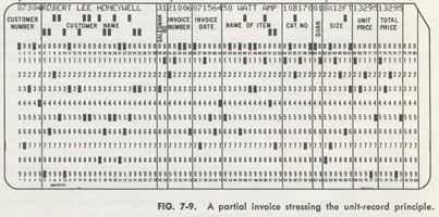 An example of a punched card.