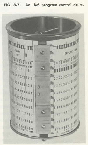 A photograph of an IBM control drum.